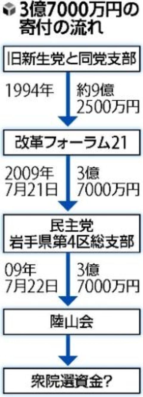 201011269080001l