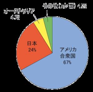 Graph_gnp_tpp