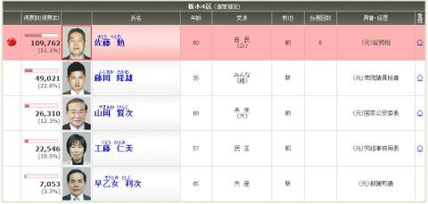 Baidu_ime_20121217_182129