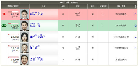 Baidu_ime_20121217_183959
