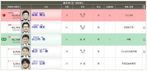 Baidu_ime_20121217_18922