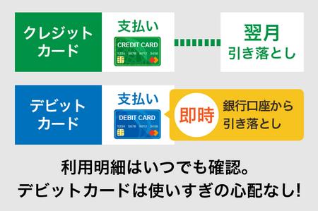 Debitcardcycle